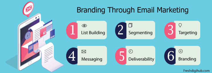 branding through email marketing