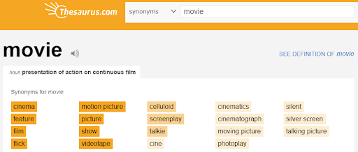 Synonyms keywords from thesaurus