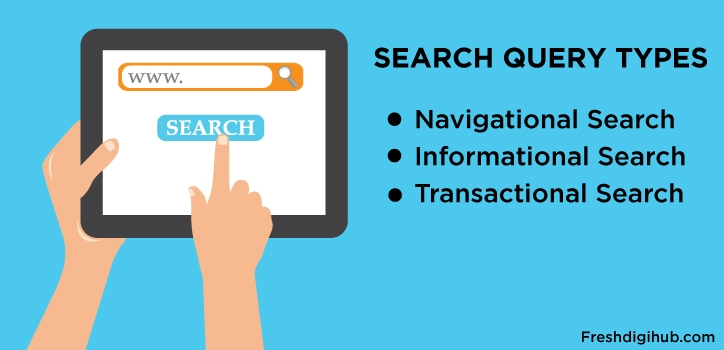 search query types