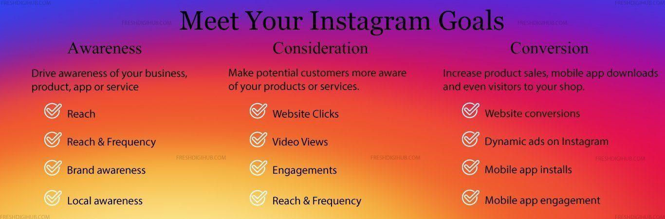 Instagram Ad Campaign Goals