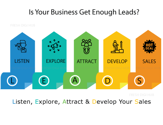 LEADS Lead Generation
