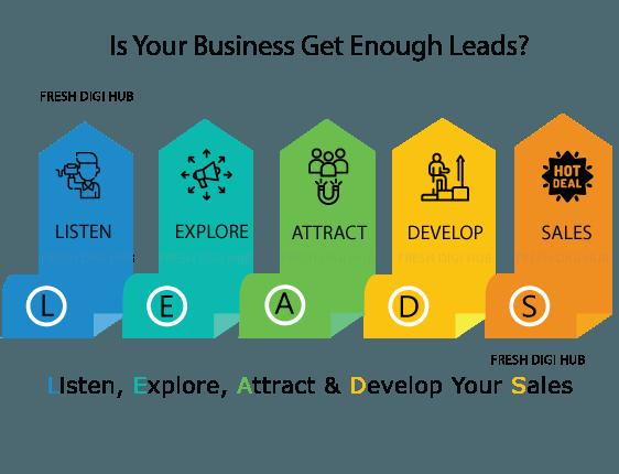 LEADS Lead Generation